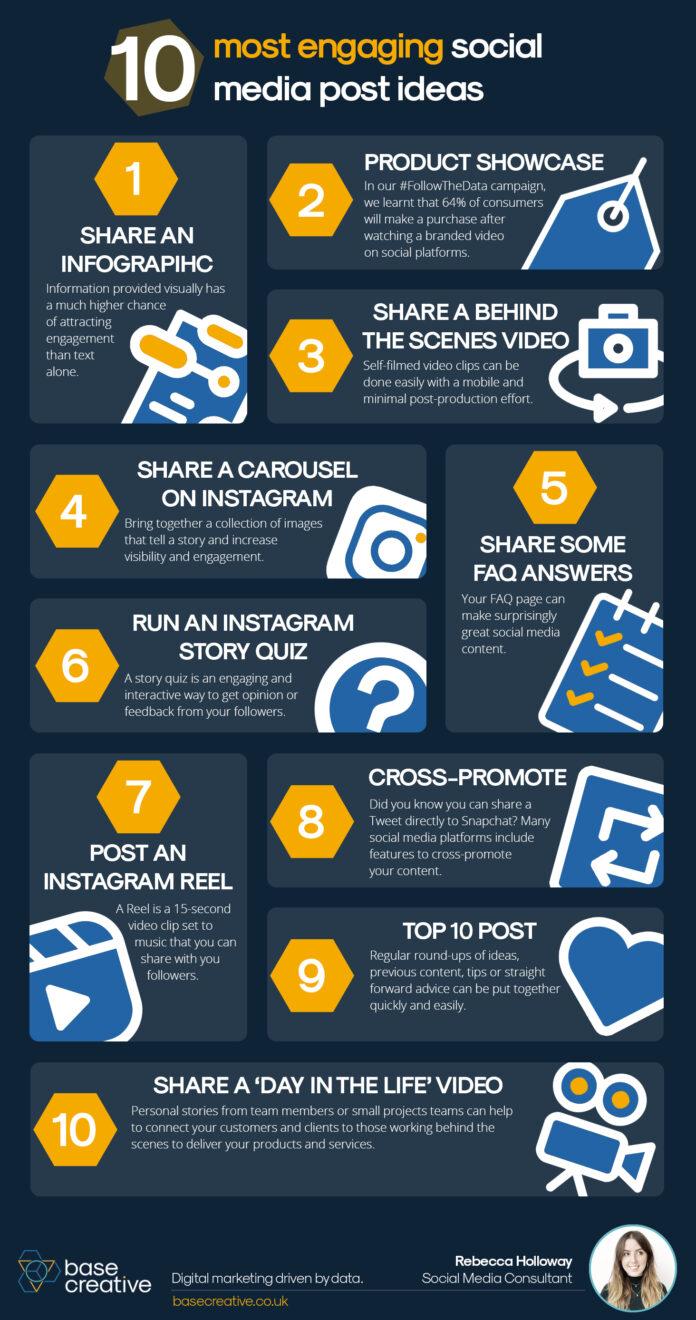 10 most engaging social media posts