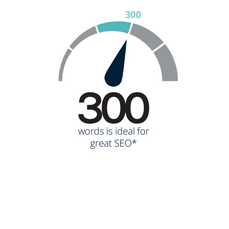 300 words is best for a blog post