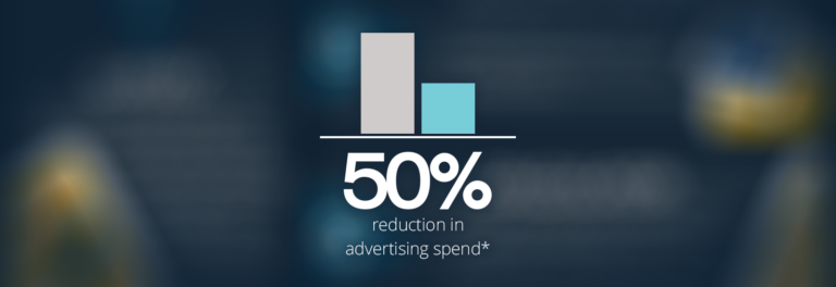 50% reduction in spend